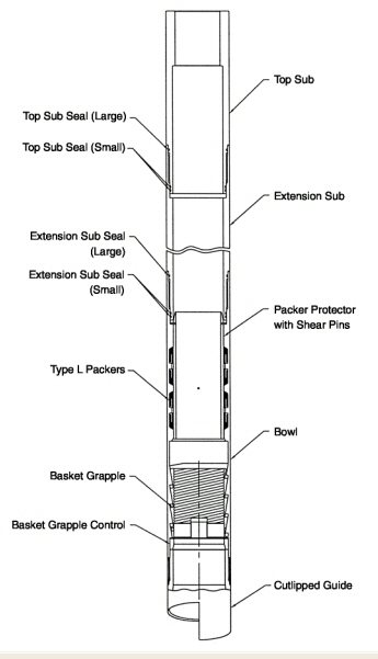 gas well casing diagram